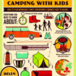 The Down and Dirty Guide to Camping with Kids: How to Plan Memorable Family Adventures and Connect Kids to Nature By Helen Olsson