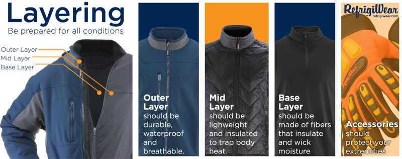 How to Pack for a Cold Weather Road Trip – Layer Up Infographic